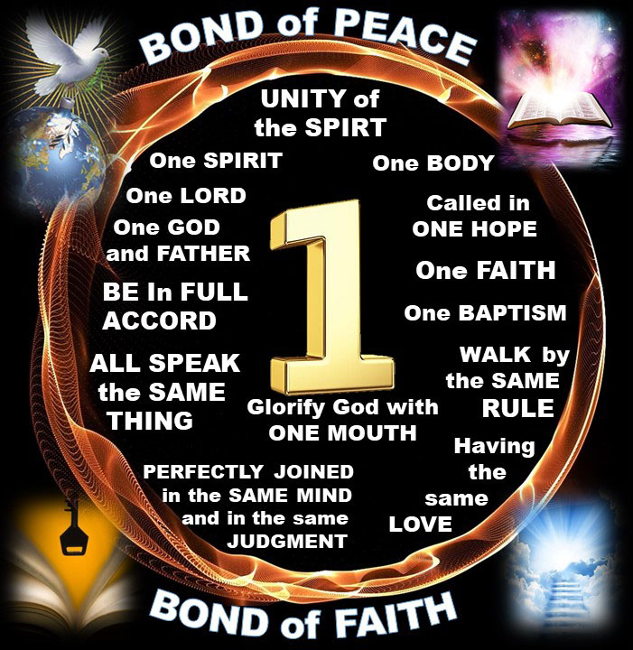 This graphic highlighting the bonds of peace, love and unity encircling key Bible words and expressions regarding unity, such as, one faith, one baptism, speaking the same thing, being of one mind and solicitous to maintain the unity of the Spirit in the bond of peace, all against a black background, illustrates the subject We Invite You to Learn About the Church Christ Built, in iglesia-de-cristo.com.